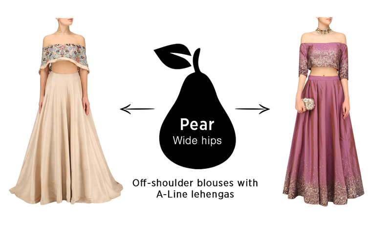 How To Pick The Right Lehenga (AND Blouse Style!) According To Your
